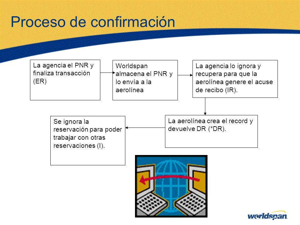 Proceso de confirmación La agencia el PNR y finaliza transacción (ER) Worldspan almacena el PNR y lo envía a la aerolínea La agencia lo ignora y recup