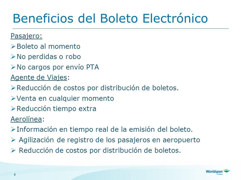 5 Información varia 4GTA 4GS ó 4GI 4G/AT 4GTA 4GTA IATA 9952773/CRT 021224 WORLDSPAN TRAINING MEXICO CITY MX PRT D IATA TKT TYPE DATE INV NBR 031224 9952773 LN LLI000001 * 0200 TICKET NUMBERS ALLOCATED