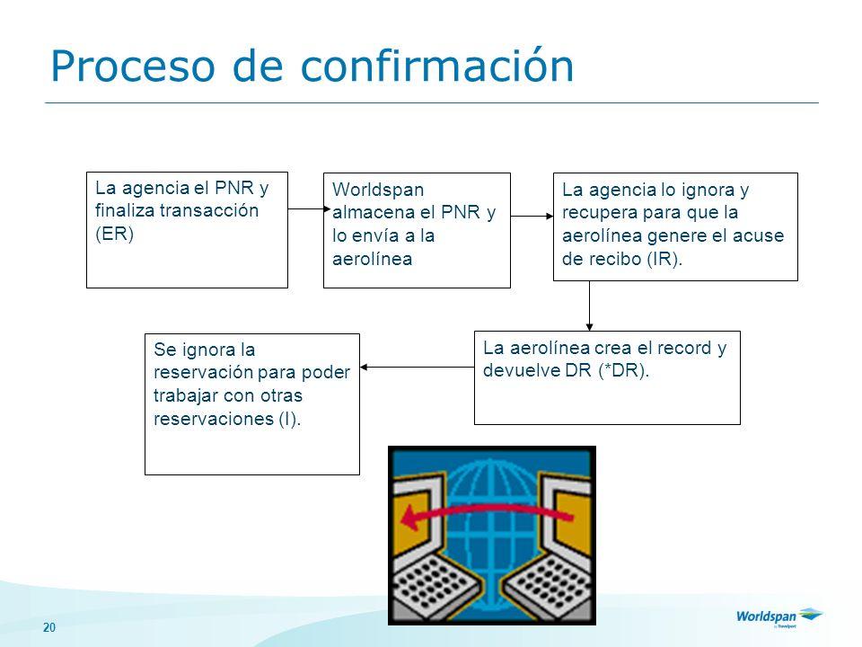 20 Proceso de confirmación La agencia el PNR y finaliza transacción (ER) Worldspan almacena el PNR y lo envía a la aerolínea La agencia lo ignora y re