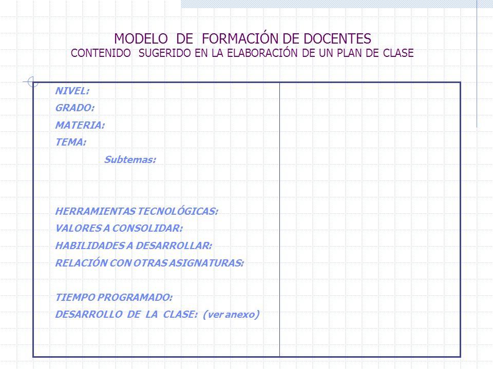 MODELO DE FORMACIÓN DE DOCENTES CONTENIDO SUGERIDO EN LA ELABORACIÓN DE UN PLAN DE CLASE NIVEL: GRADO: MATERIA: TEMA: Subtemas: HERRAMIENTAS TECNOLÓGI
