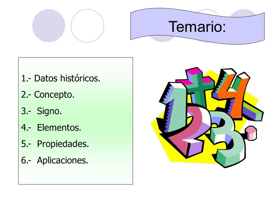 Actividades Del Docente : 1.Verificará que el alumno tiene los conocimientos previos necesarios.