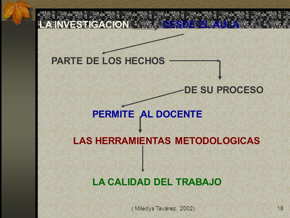 ( Miledys Tavárez, 2002)15 JOSE MARTI DECIA: LA INTELIGENCIA HUMANA TIENE COMO LEYES LA INVESTIGACION Y EL ANALISIS...citado por Chavez ADEMAS, EL ALU