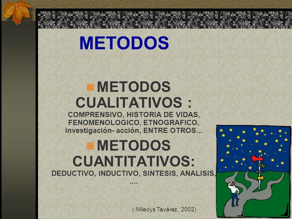 ( Miledys Tavárez, 2002)33 EL PROCESO DE CONSTRUCCION LAS CONCEPCIONES DEL PROFESOR INTERES DEL ALUMNO-A INTERACION CON INFORMACIONES DEL PROBLEMA PLA