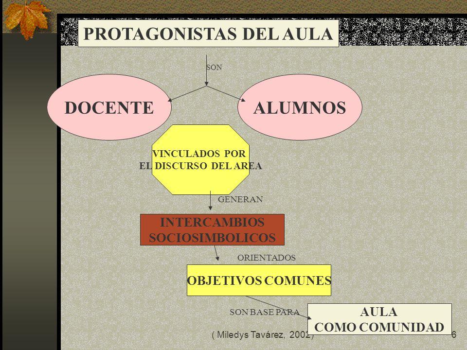 ( Miledys Tavárez, 2002)5 LA NUEVA ESCUELA SUPERA LA DISTRIBUCION Y CONSUMO DE SABERES EL FRACCIONAMIENTO ASIGNATURISTICO LA ACRITICIDAD DEL CONOCIMIE