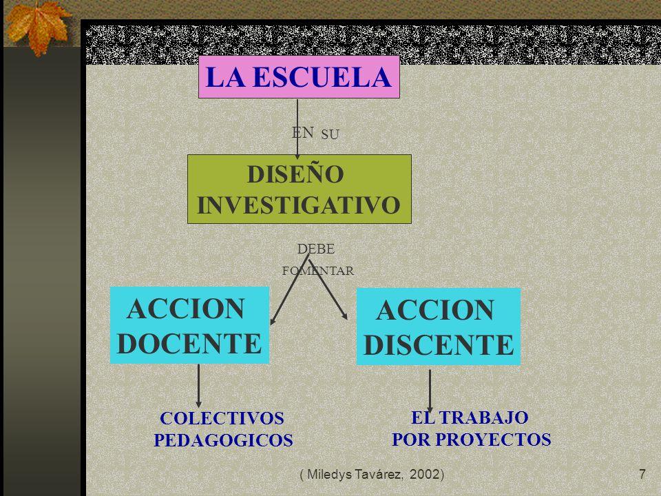 ( Miledys Tavárez, 2002)6 PROTAGONISTAS DEL AULA DOCENTEALUMNOS VINCULADOS POR EL DISCURSO DEL AREA INTERCAMBIOS SOCIOSIMBOLICOS OBJETIVOS COMUNES AUL