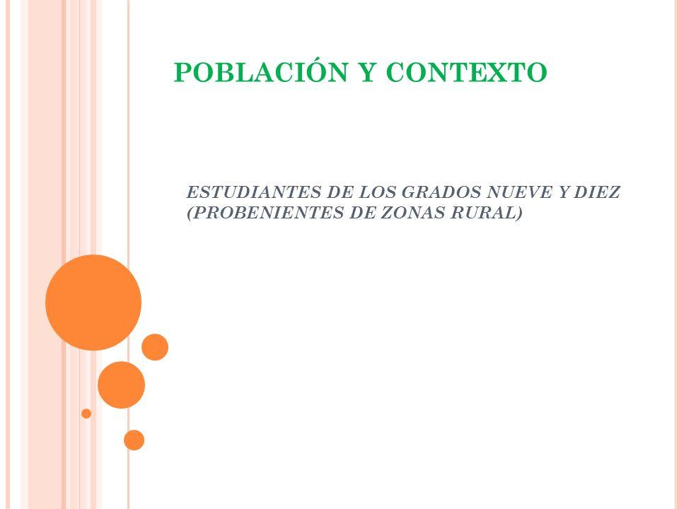 POBLACIÓN Y CONTEXTO ESTUDIANTES DE LOS GRADOS NUEVE Y DIEZ (PROBENIENTES DE ZONAS RURAL)