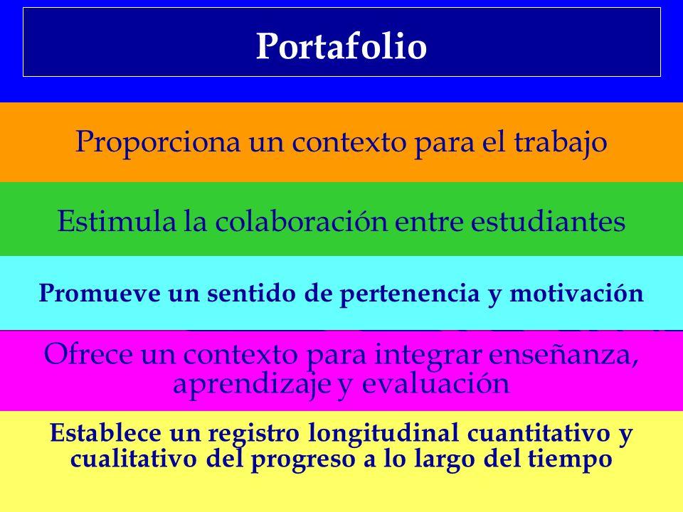 Estimula la colaboración entre estudiantesProporciona un contexto para el trabajo Establece un registro longitudinal cuantitativo y cualitativo del pr