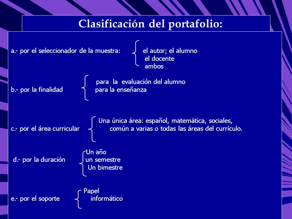 Clasificación del portafolio: a.- por el seleccionador de la muestra: el autor; el alumno el docente ambos para la evaluación del alumno b.- por la fi