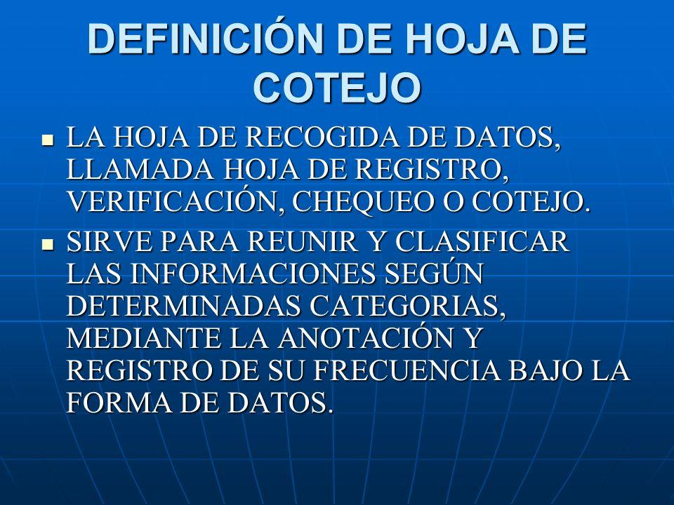 DEFINICIÓN DE HOJA DE COTEJO LA HOJA DE RECOGIDA DE DATOS, LLAMADA HOJA DE REGISTRO, VERIFICACIÓN, CHEQUEO O COTEJO. LA HOJA DE RECOGIDA DE DATOS, LLA