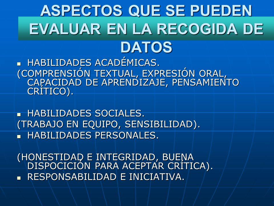 ASPECTOS QUE SE PUEDEN EVALUAR EN LA RECOGIDA DE DATOS HABILIDADES ACADÉMICAS. HABILIDADES ACADÉMICAS. (COMPRENSIÓN TEXTUAL, EXPRESIÓN ORAL, CAPACIDAD