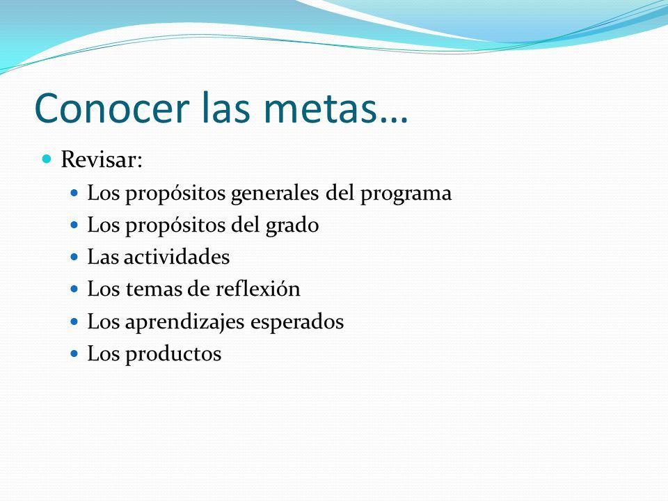 Conocer las metas… Revisar: Los propósitos generales del programa Los propósitos del grado Las actividades Los temas de reflexión Los aprendizajes esp