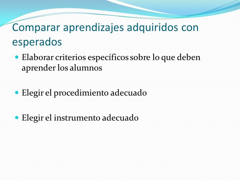 Comparar aprendizajes adquiridos con esperados Elaborar criterios específicos sobre lo que deben aprender los alumnos Elegir el procedimiento adecuado