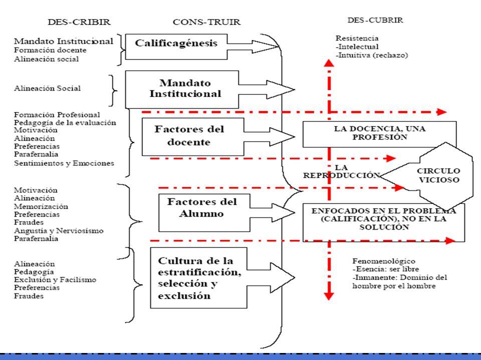 En los trabajos prácticos de montaje o desmontaje, se considerarán como criterios para la calificación los siguientes: Seguimiento correcto del proces