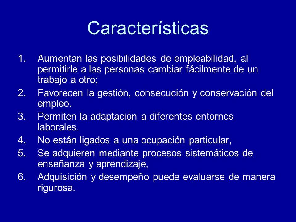 Características 1.Aumentan las posibilidades de empleabilidad, al permitirle a las personas cambiar fácilmente de un trabajo a otro; 2.Favorecen la ge