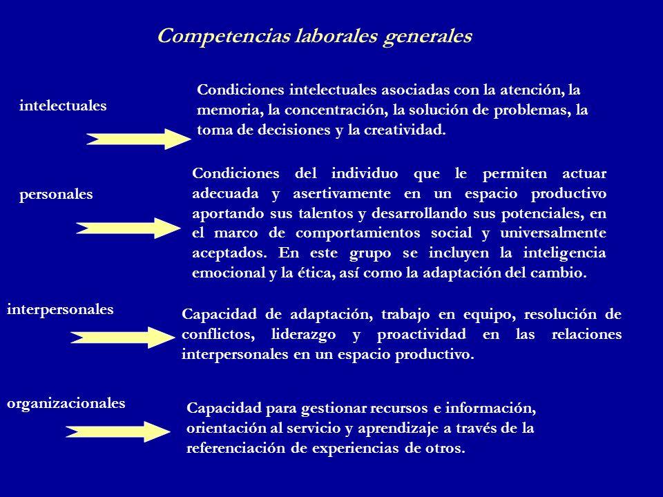 Competencias laborales generales intelectuales Condiciones intelectuales asociadas con la atención, la memoria, la concentración, la solución de probl