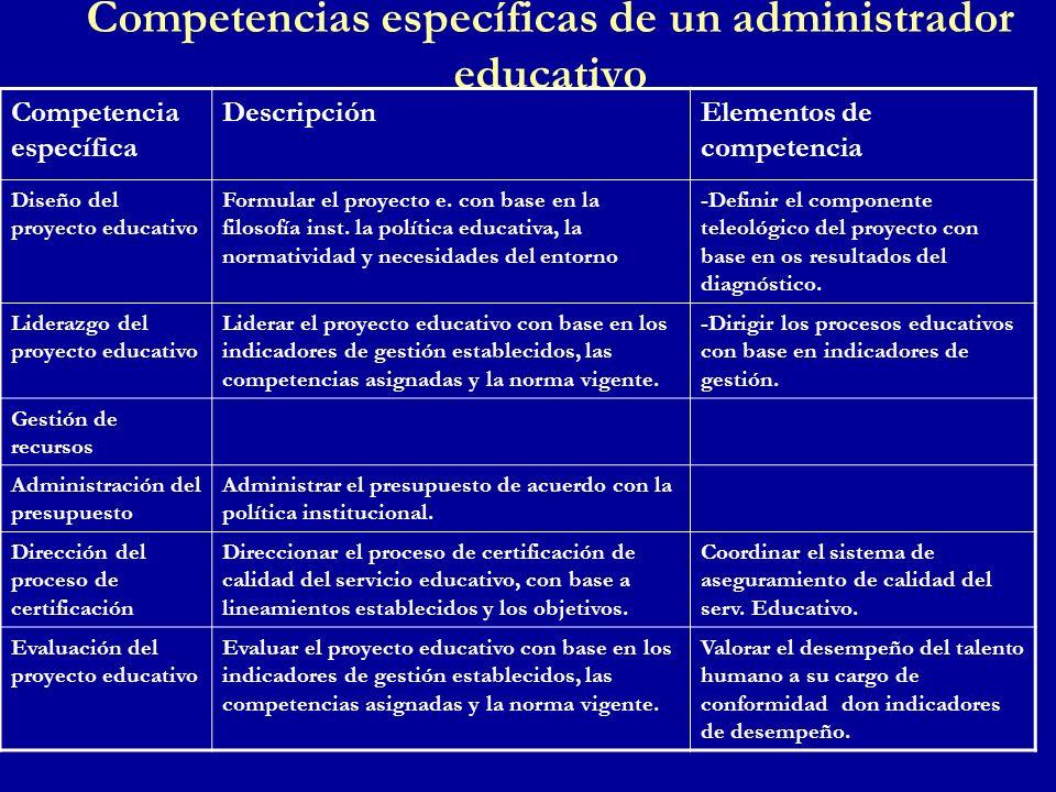 Competencias específicas de un administrador educativo Competencia específica DescripciónElementos de competencia Diseño del proyecto educativo Formul