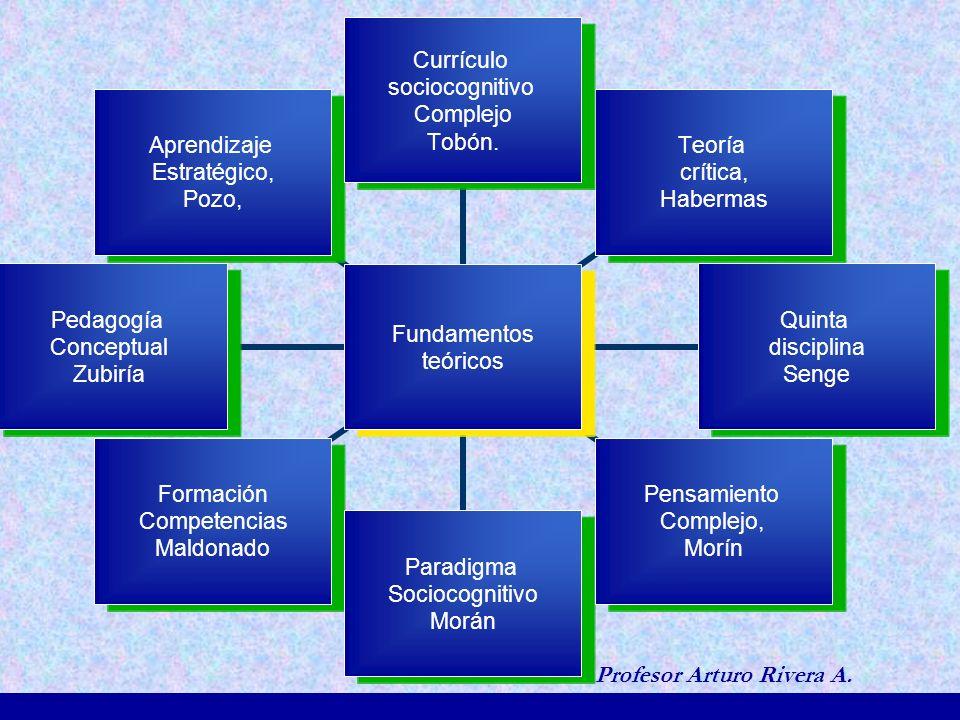 Profesor Arturo Rivera A.