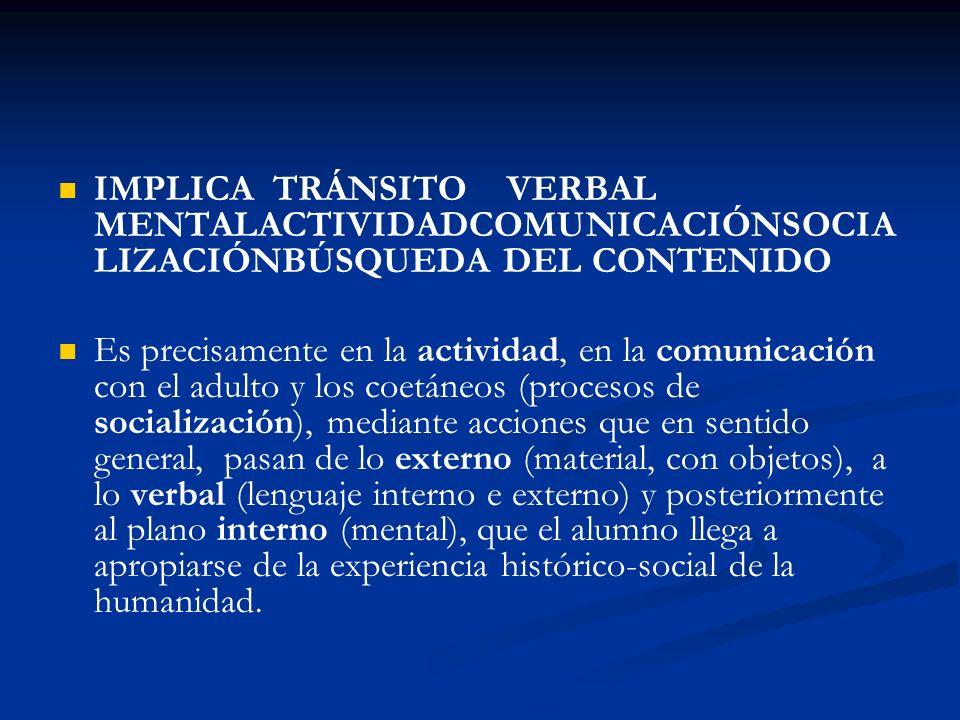 IMPLICA TRÁNSITO TRÁNSITO VERBAL MENTAL ACTIVIDAD COMUNICACIÓNSOCIALIZACIÓN BÚSQUEDA DEL CONTENIDO