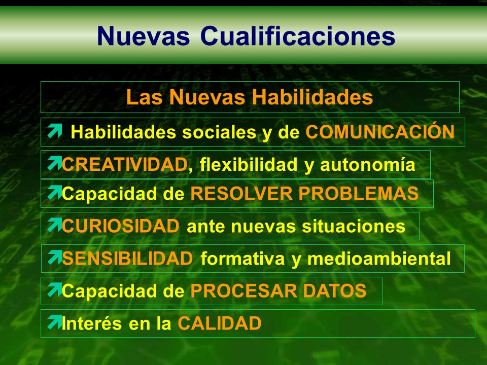 Nuevas Cualificaciones Las Nuevas Habilidades Habilidades sociales y de COMUNICACIÓN CREATIVIDAD, flexibilidad y autonomía Capacidad de RESOLVER PROBL