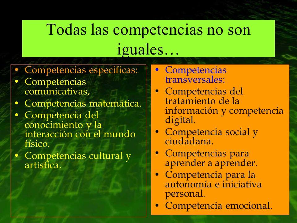 Todas las competencias no son iguales… Competencias especificas: Competencias comunicativas, Competencias matemática. Competencia del conocimiento y l