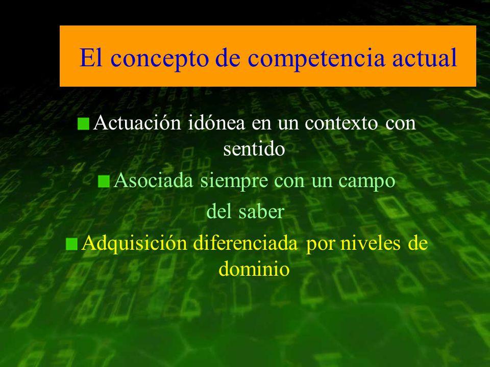 El concepto de competencia actual Actuación idónea en un contexto con sentido Asociada siempre con un campo del saber Adquisición diferenciada por niv