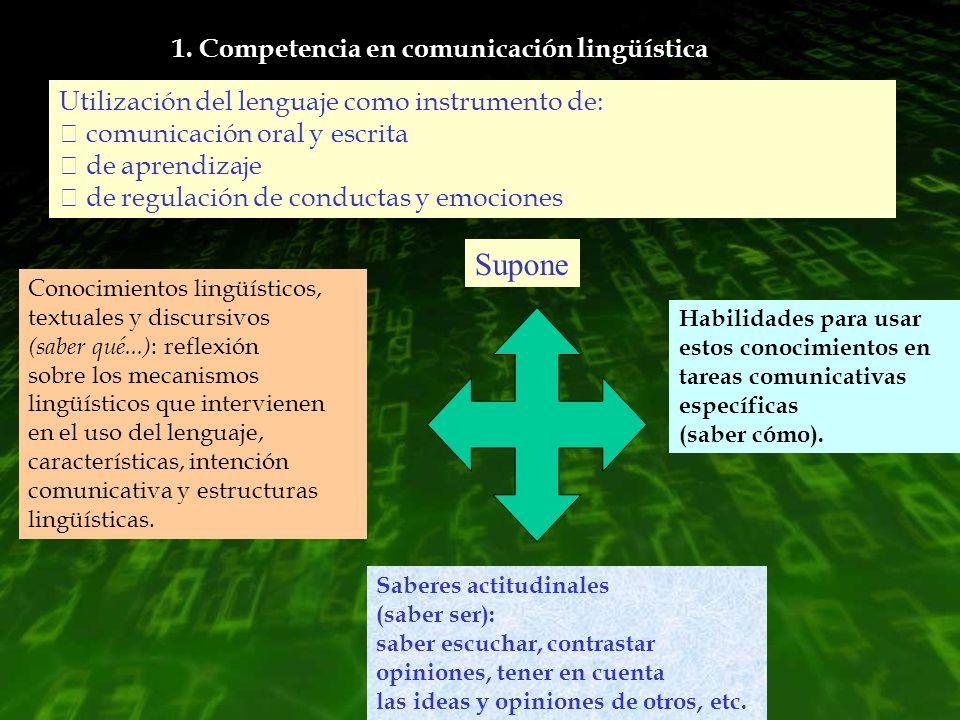 1. Competencia en comunicación lingüística Utilización del lenguaje como instrumento de: comunicación oral y escrita de aprendizaje de regulación de c