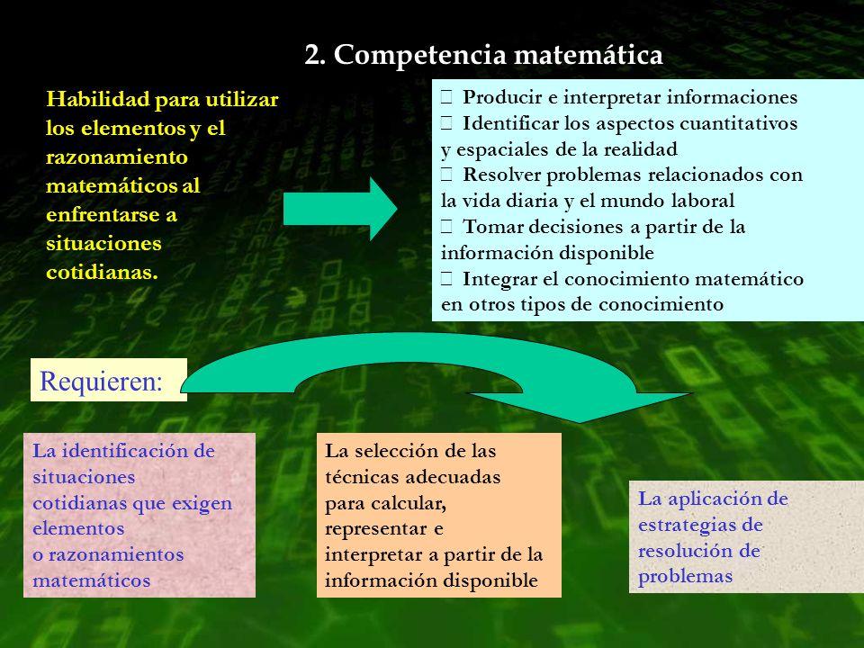 2. Competencia matemática Habilidad para utilizar los elementos y el razonamiento matemáticos al enfrentarse a situaciones cotidianas. Producir e inte