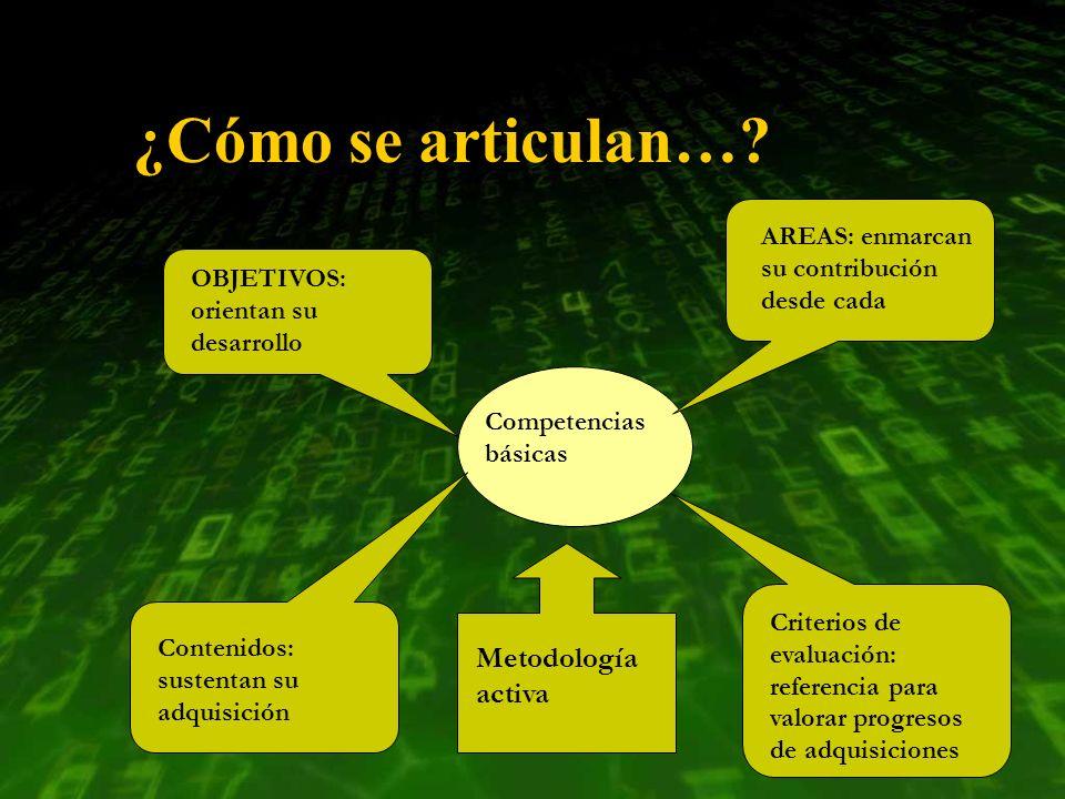 ¿Cómo se articulan…? Competencias básicas OBJETIVOS: orientan su desarrollo AREAS: enmarcan su contribución desde cada Criterios de evaluación: refere