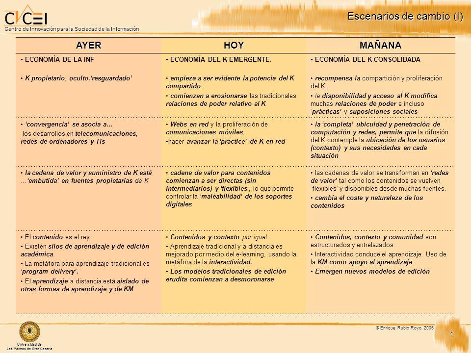 2 Centro de Innovación para la Sociedad de la Información Universidad de Las Palmas de Gran Canaria © Enrique Rubio Royo, 2005 Escenarios de cambio (II) AYERHOYMAÑANA Aprendizaje tradicional es caro debido al coste de los contenidos y de otros recursos y profesores implicados en las diferentes etapas.