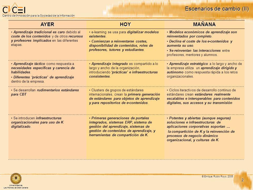 3 Centro de Innovación para la Sociedad de la Información Universidad de Las Palmas de Gran Canaria © Enrique Rubio Royo, 2005 Escenarios de cambio (III) AYERHOYMAÑANA contenidos son mantenidos en canales propietarios (cursos, libros y repositorios corporativos), que son silos verticales impermeables.
