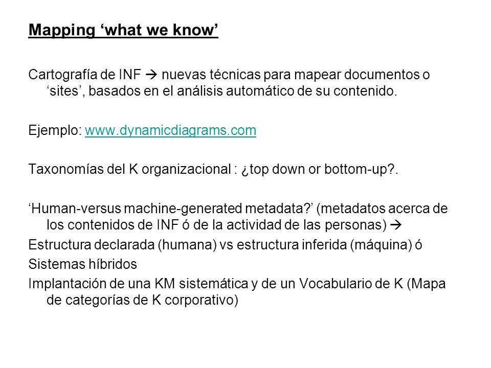 Mapping what we know Cartografía de INF nuevas técnicas para mapear documentos o sites, basados en el análisis automático de su contenido. Ejemplo: ww