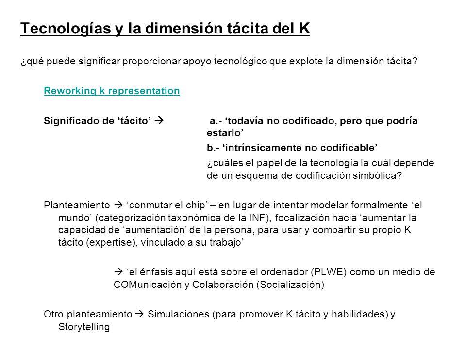 Tecnologías y la dimensión tácita del K ¿qué puede significar proporcionar apoyo tecnológico que explote la dimensión tácita? Reworking k representati