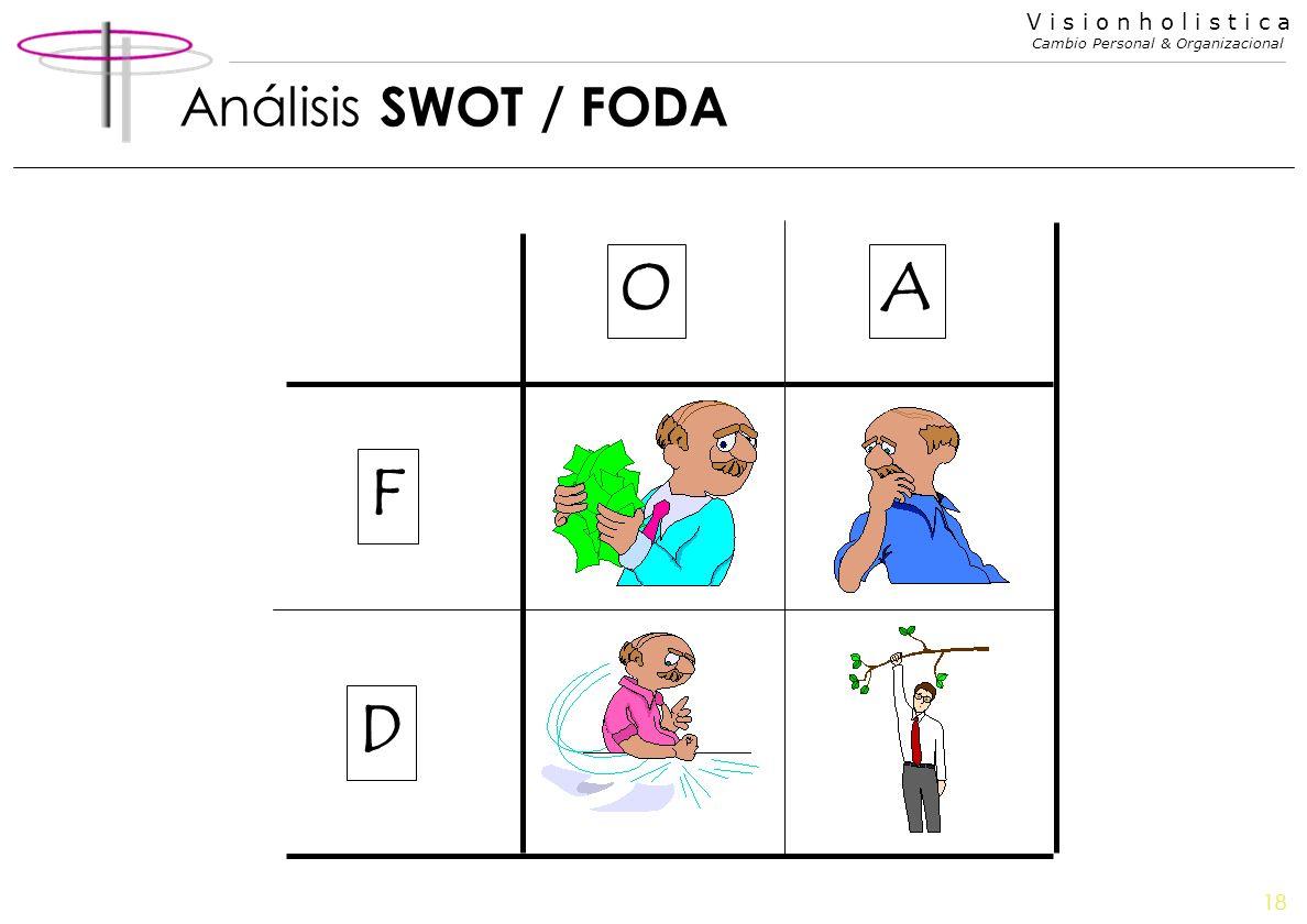 18 V i s i o n h o l i s t i c a Cambio Personal & Organizacional Análisis SWOT / FODA OA F D