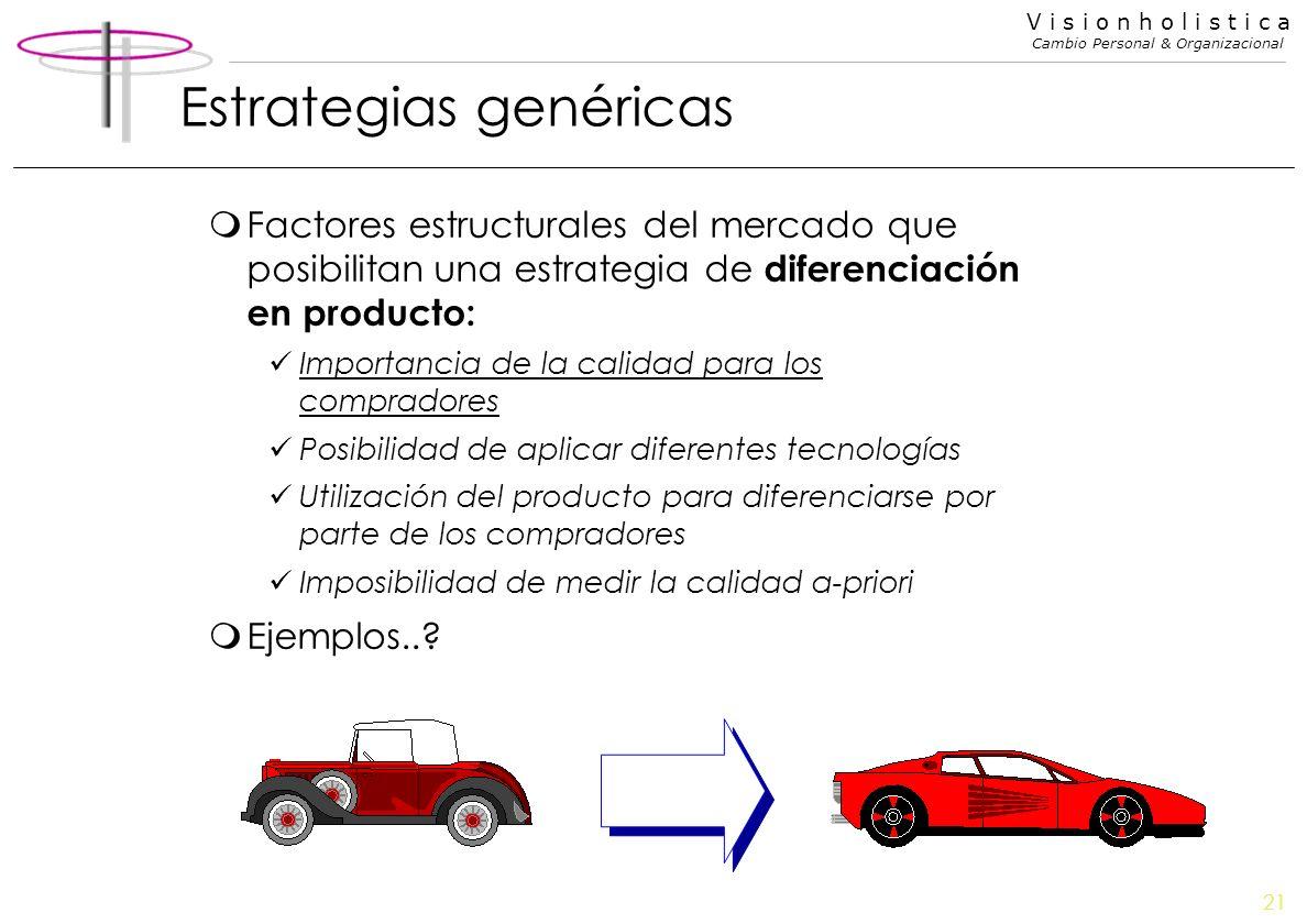 21 V i s i o n h o l i s t i c a Cambio Personal & Organizacional Estrategias genéricas mFactores estructurales del mercado que posibilitan una estrat