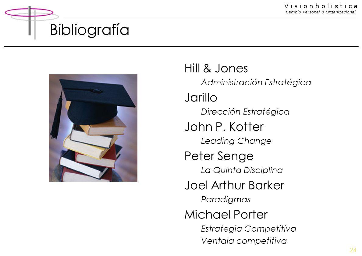 24 V i s i o n h o l i s t i c a Cambio Personal & Organizacional Bibliografía Hill & Jones Administración Estratégica Jarillo Dirección Estratégica J