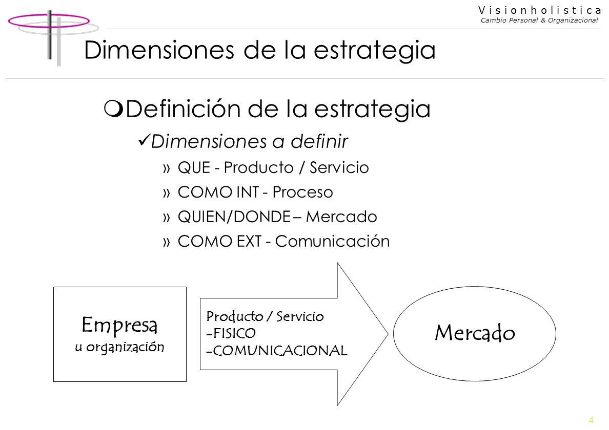 4 V i s i o n h o l i s t i c a Cambio Personal & Organizacional Dimensiones de la estrategia mDefinición de la estrategia Dimensiones a definir »QUE
