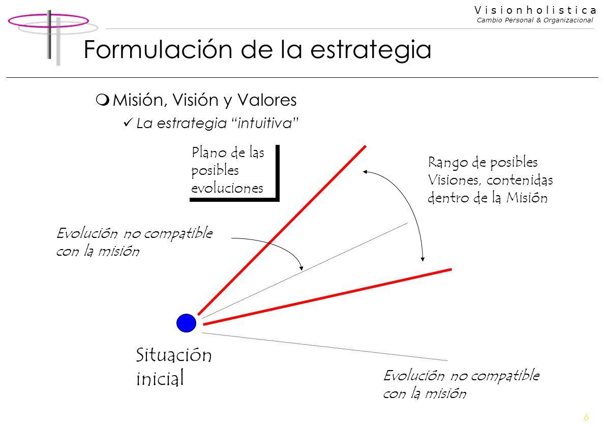 6 V i s i o n h o l i s t i c a Cambio Personal & Organizacional Formulación de la estrategia mMisión, Visión y Valores La estrategia intuitiva Situac