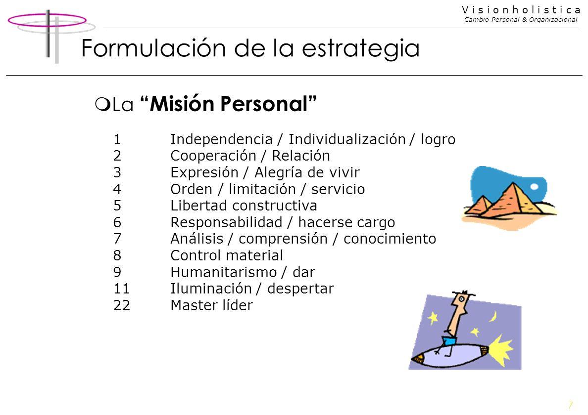 7 V i s i o n h o l i s t i c a Cambio Personal & Organizacional Formulación de la estrategia mLa Misión Personal 1Independencia / Individualización /