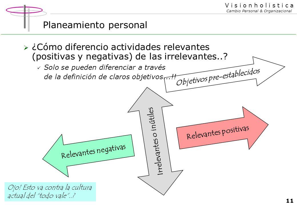 10 V i s i o n h o l i s t i c a Cambio Personal & Organizacional ¿Cómo ahorrar tiempo con prevención? Ahorrar tiempo...? Actitud preventiva!! La regl
