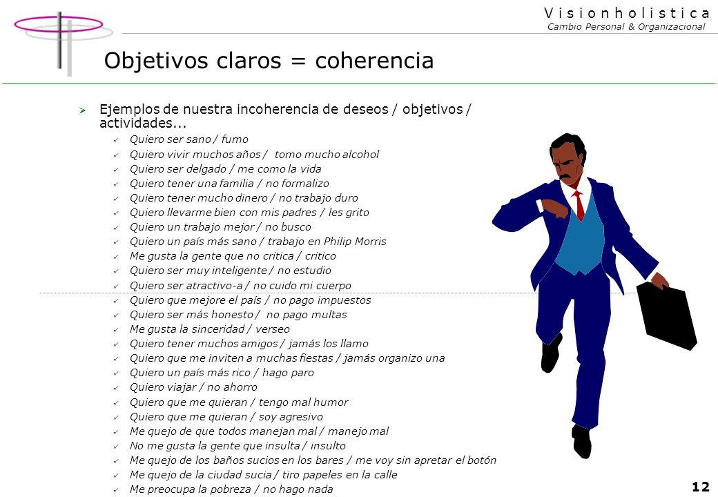 11 V i s i o n h o l i s t i c a Cambio Personal & Organizacional Planeamiento personal ¿Cómo diferencio actividades relevantes (positivas y negativas