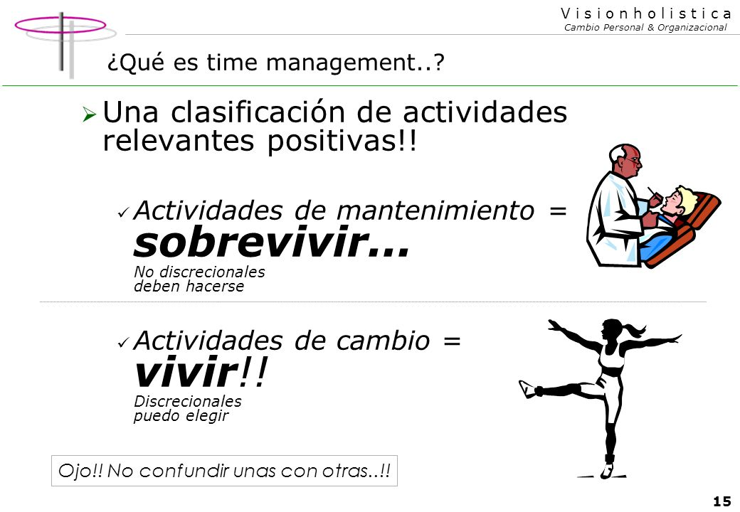 14 V i s i o n h o l i s t i c a Cambio Personal & Organizacional Mejores hábitos para una mejor Administración del Tiempo