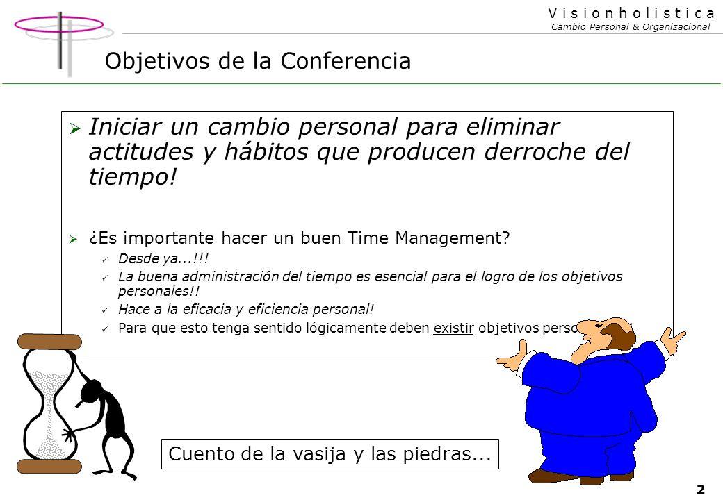 2 V i s i o n h o l i s t i c a Cambio Personal & Organizacional Objetivos de la Conferencia Iniciar un cambio personal para eliminar actitudes y hábitos que producen derroche del tiempo.