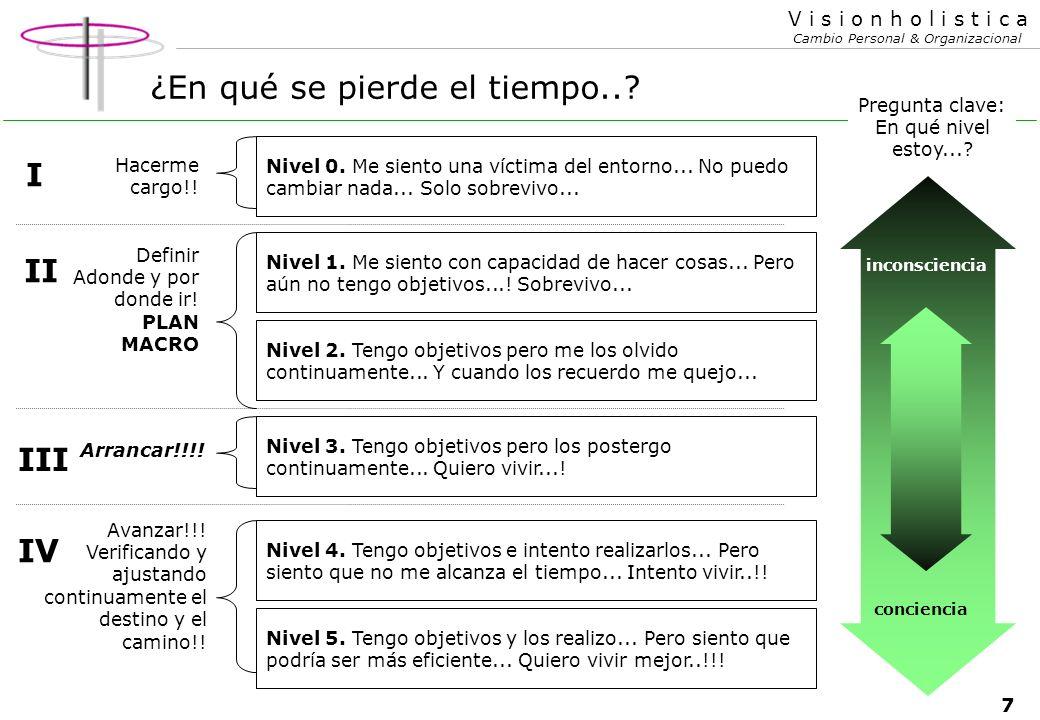 7 V i s i o n h o l i s t i c a Cambio Personal & Organizacional ¿En qué se pierde el tiempo...