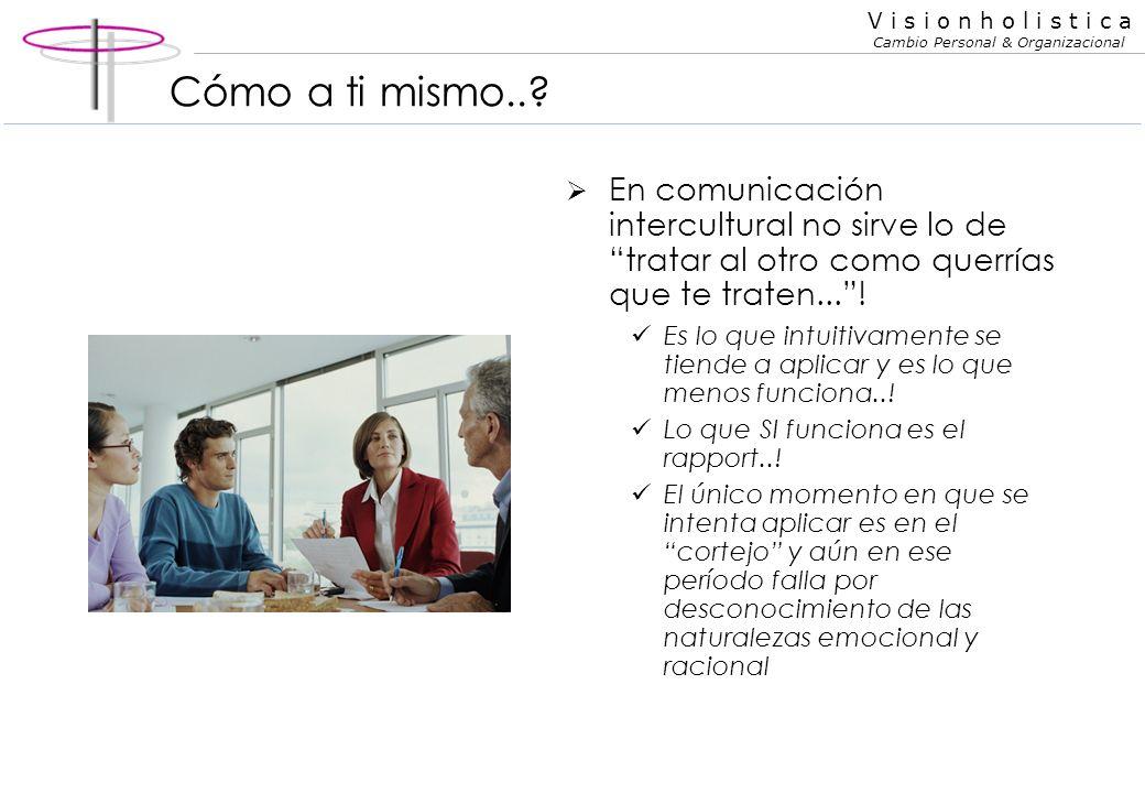 V i s i o n h o l i s t i c a Cambio Personal & Organizacional Comunicación intercultural Comunicación hombre-mujer es en realidad intercultural..! Cu