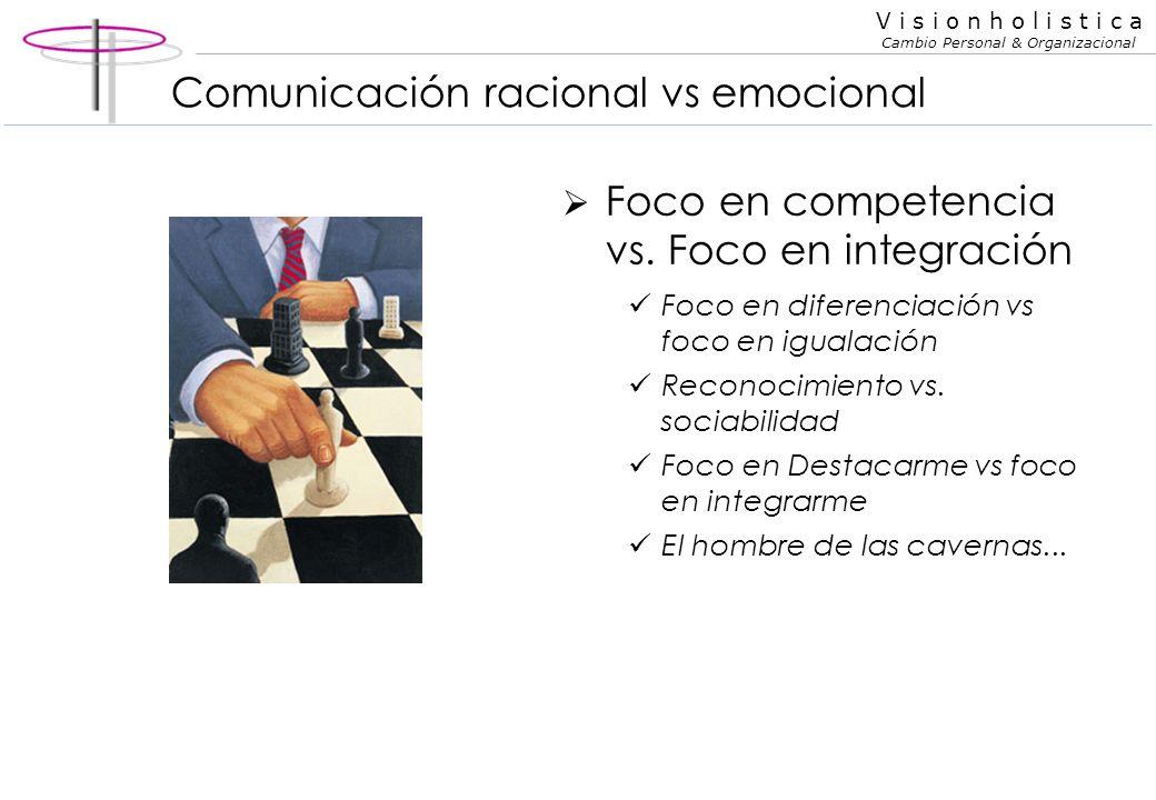 V i s i o n h o l i s t i c a Cambio Personal & Organizacional Comunicación racional vs emocional La MR pone foco en el logro de objetivos personales/