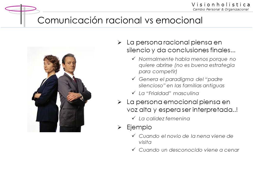 V i s i o n h o l i s t i c a Cambio Personal & Organizacional Comunicación racional vs emocional El hombre básico tiene prioridad en conquistar Rol d