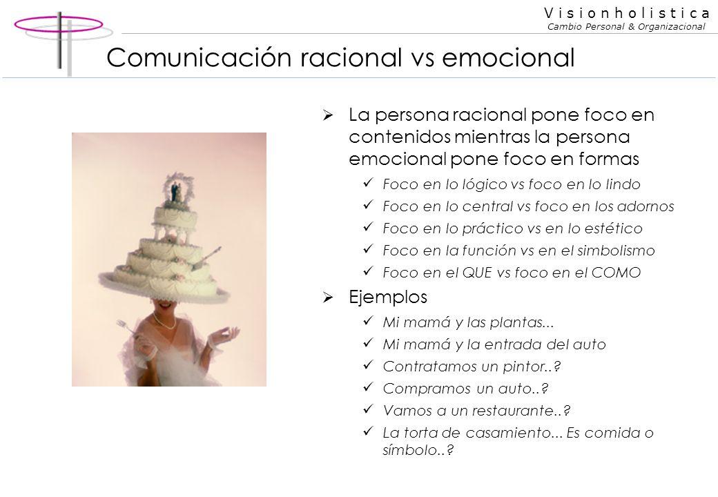 V i s i o n h o l i s t i c a Cambio Personal & Organizacional Comunicación racional vs emocional La persona racional piensa en silencio y da conclusi
