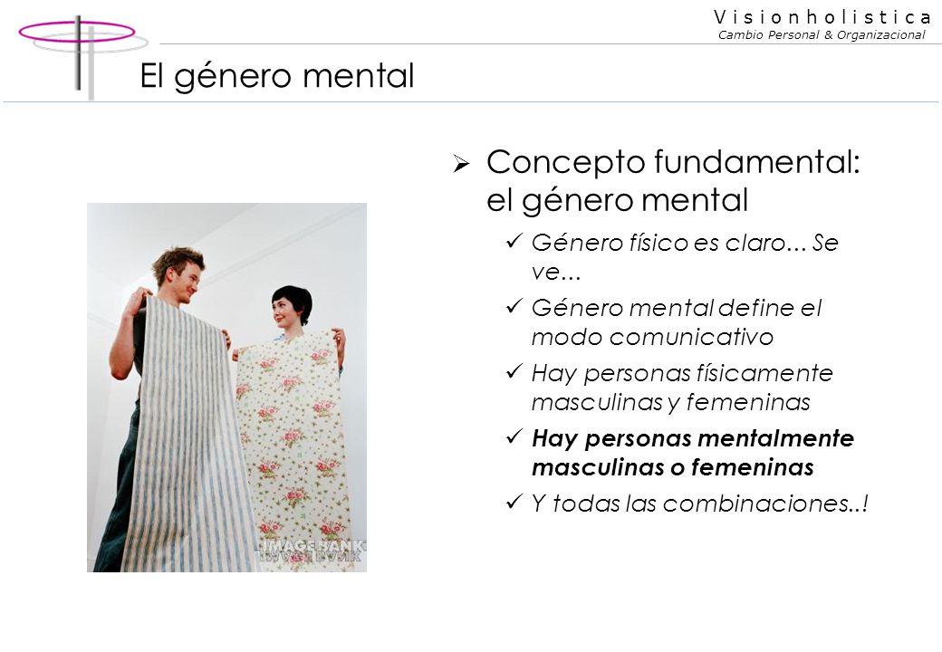 V i s i o n h o l i s t i c a Cambio Personal & Organizacional El género mental Concepto fundamental: el género mental Género físico es claro...