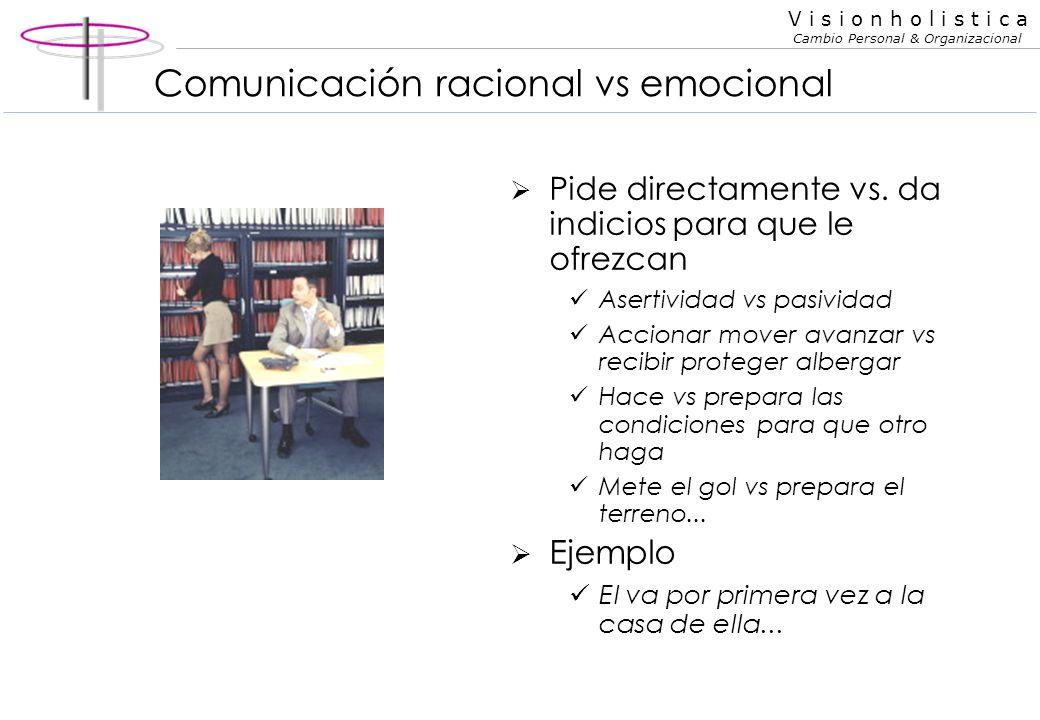V i s i o n h o l i s t i c a Cambio Personal & Organizacional Comunicación racional vs emocional En el deporte y en el trabajo: La MR pone foco en ga