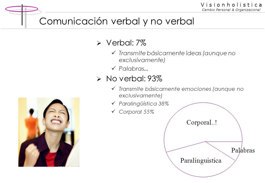 V i s i o n h o l i s t i c a Cambio Personal & Organizacional Comunicación verbal y no verbal Verbal: 7% Transmite básicamente ideas (aunque no exclusivamente) Palabras...